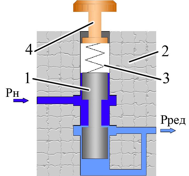 Конструкция редукционного клапана