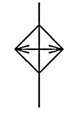 Теплообменники обозначения Пластинчатый теплообменник Sigma M106 Ростов-на-Дону