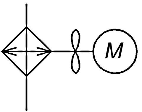 роль теплообменника в газовом котле