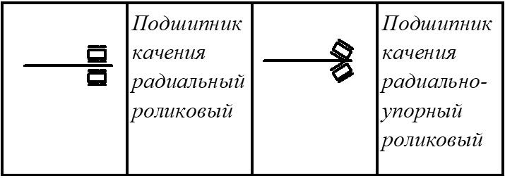 Условные обозначения роликовых подшипников