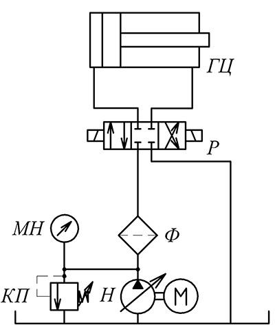 Схема объемного регулирования гидропривода
