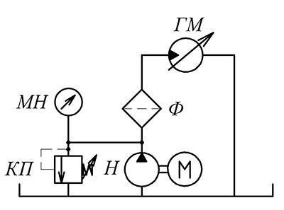 Регулирование скорости вращения вала гидромотора путем изменения его рабочего объема
