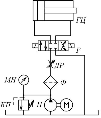 Схема последовательного дроссельного регулирования гидропривода