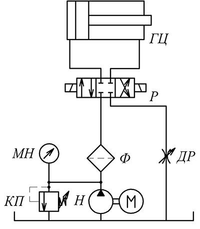 Последовательное дроссельное регулирование с установкой дросселя в линии слива