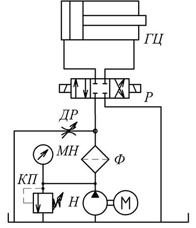 Схема параллельного дроссельного регулирования гидравлического привода