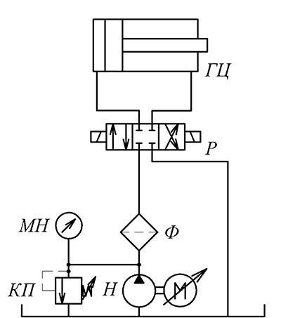 Частотное регулирование скорости гидропривода