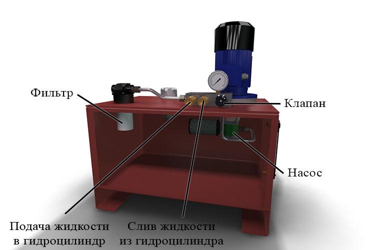 Гидравлическое оборудование на насосной станции