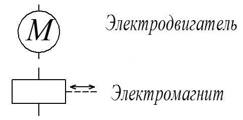 Обозначения электродвигателя и электромагнита