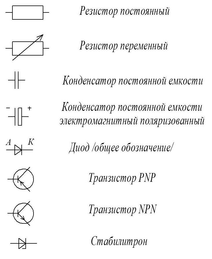 Как расшифровать схему